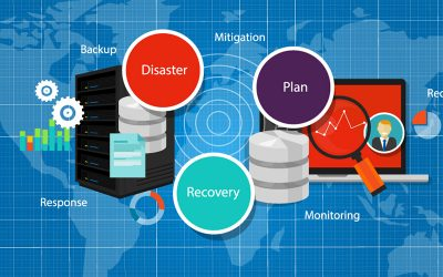 How Much Downtime Can You Survive Without a Business Continuity and Disaster Recovery Plan?