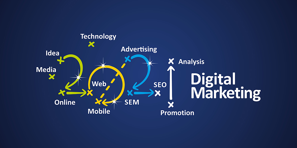 Digital Marketing Continues to Trend